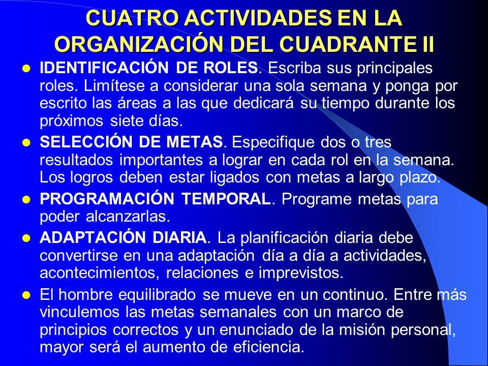CUATRO ACTIVIDADES EN LA ORGANIZACIÓN DEL CUADRANTE II