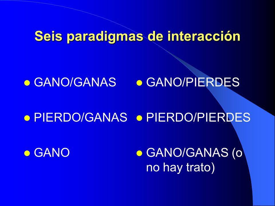 Seis paradigmas de interacción
