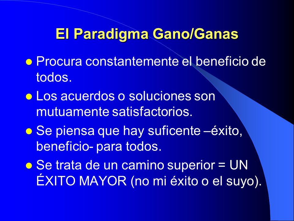 El Paradigma Gano/Ganas