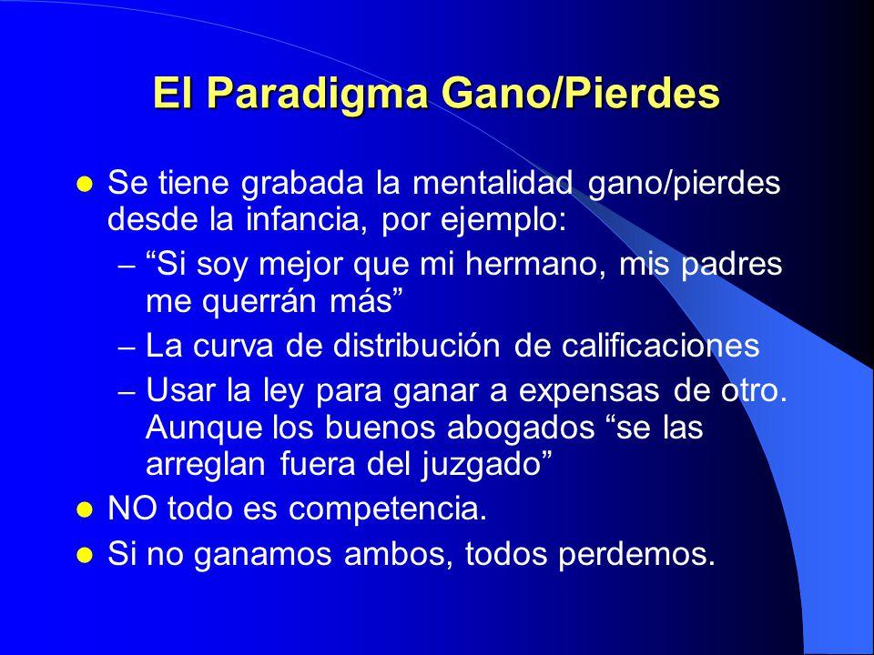 El Paradigma Gano/Pierdes