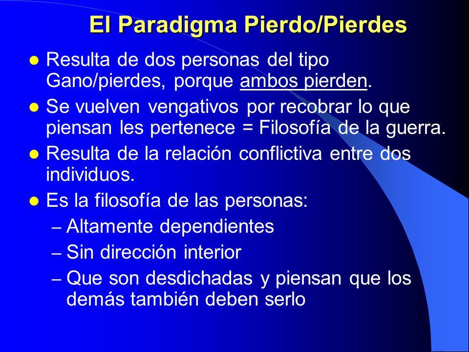 El Paradigma Pierdo/Pierdes