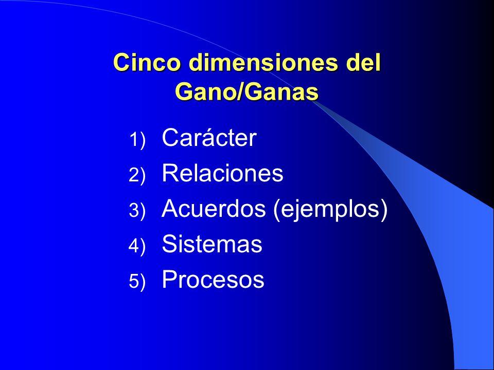 Cinco dimensiones del Gano/Ganas