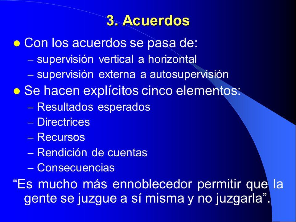 3. Acuerdos Con los acuerdos se pasa de: