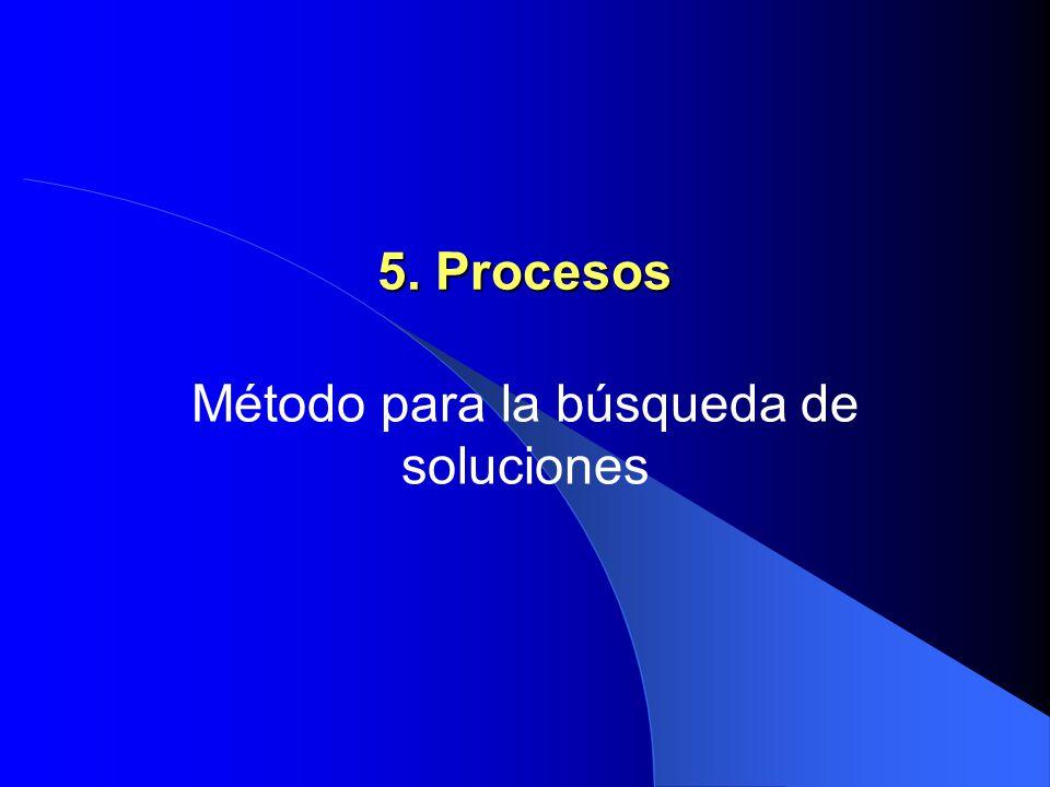 Método para la búsqueda de soluciones