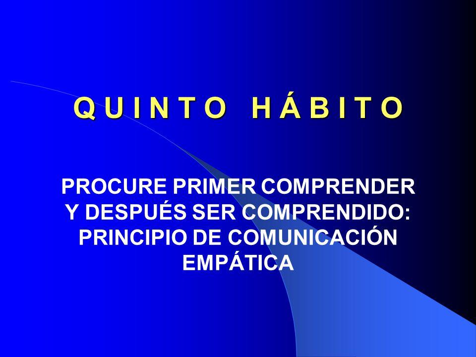 Q U I N T O H Á B I T O PROCURE PRIMER COMPRENDER Y DESPUÉS SER COMPRENDIDO: PRINCIPIO DE COMUNICACIÓN EMPÁTICA.