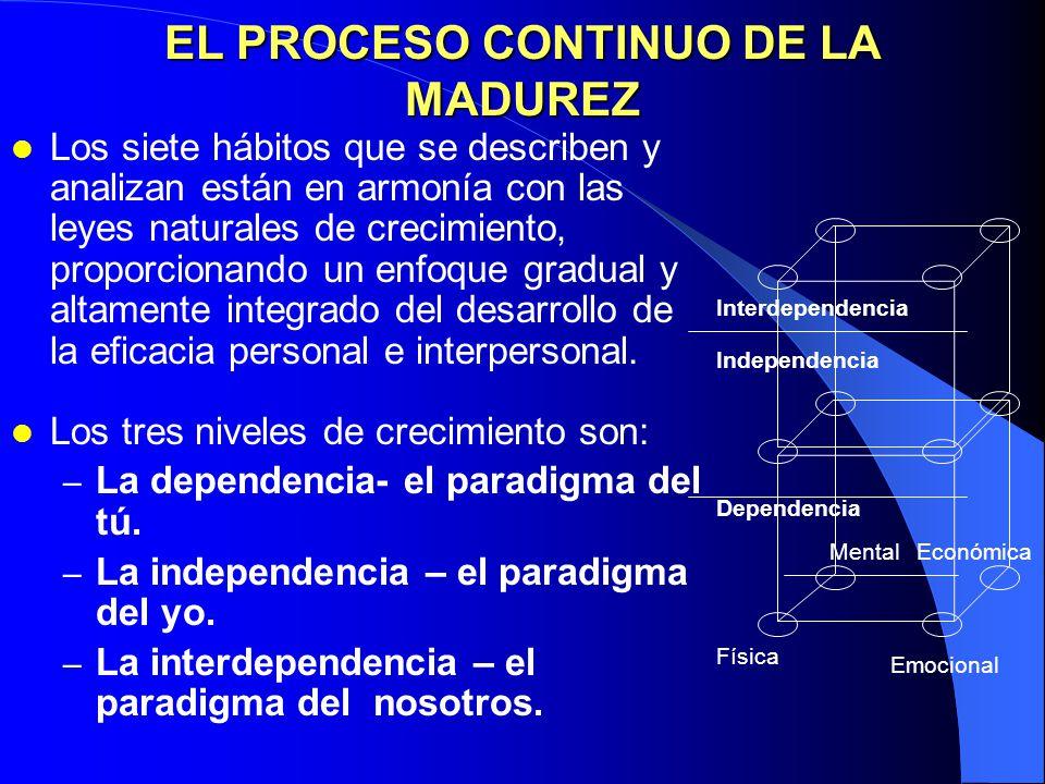 EL PROCESO CONTINUO DE LA MADUREZ