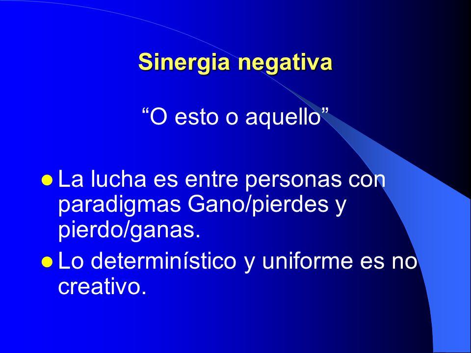 Sinergia negativa O esto o aquello La lucha es entre personas con paradigmas Gano/pierdes y pierdo/ganas.