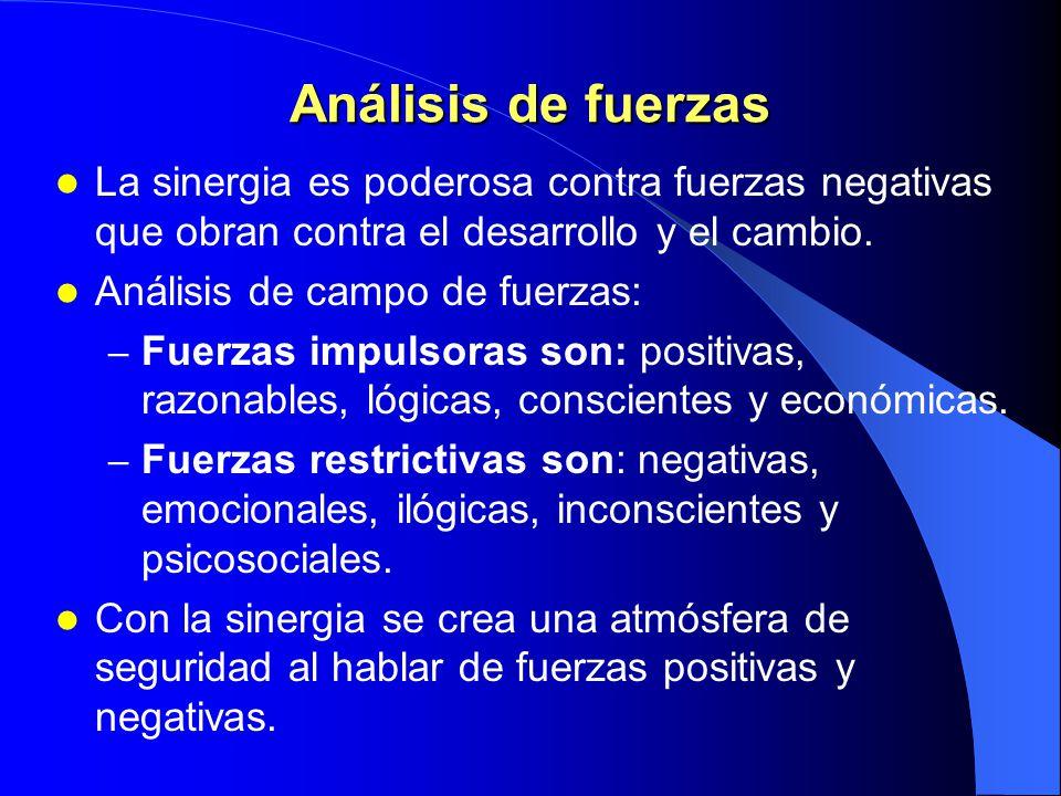 Análisis de fuerzas La sinergia es poderosa contra fuerzas negativas que obran contra el desarrollo y el cambio.