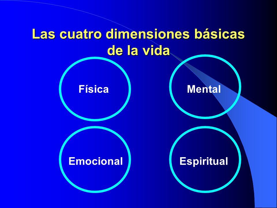 Las cuatro dimensiones básicas de la vida