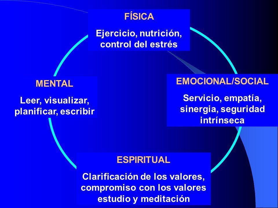 Ejercicio, nutrición, control del estrés