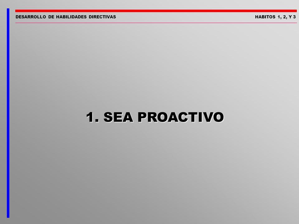 1. SEA PROACTIVO DESARROLLO DE HABILIDADES DIRECTIVAS