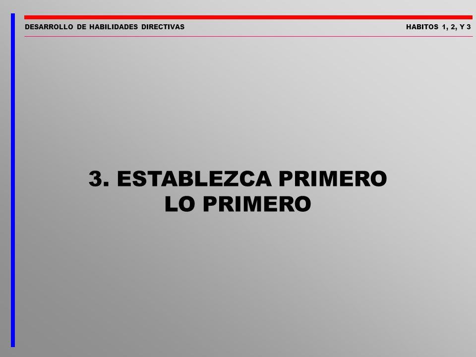 3. ESTABLEZCA PRIMERO LO PRIMERO