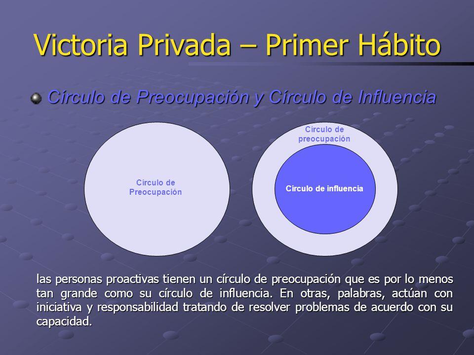 Victoria Privada – Primer Hábito