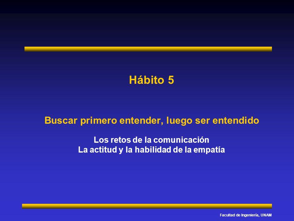 Hábito 5 Buscar primero entender, luego ser entendido Los retos de la comunicación La actitud y la habilidad de la empatía