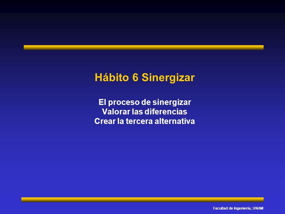 Hábito 6 Sinergizar El proceso de sinergizar Valorar las diferencias Crear la tercera alternativa
