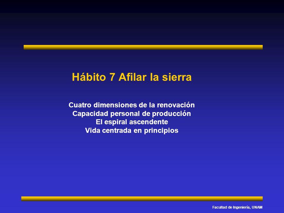Hábito 7 Afilar la sierra Cuatro dimensiones de la renovación Capacidad personal de producción El espiral ascendente Vida centrada en principios
