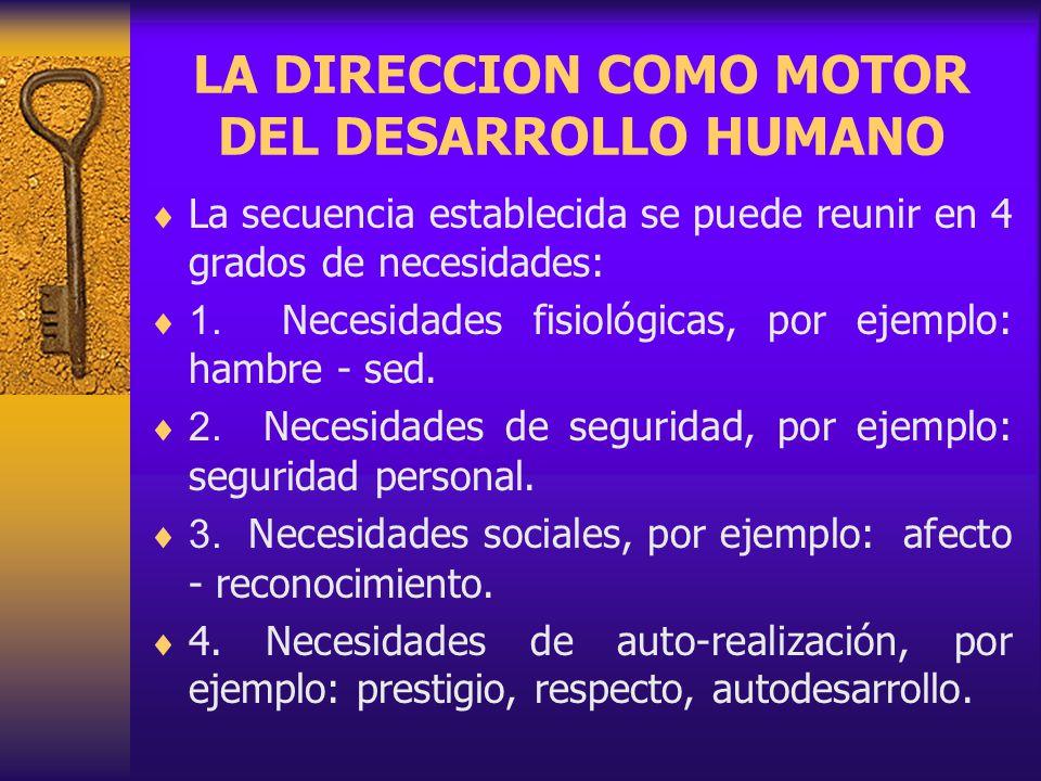 LA DIRECCION COMO MOTOR DEL DESARROLLO HUMANO