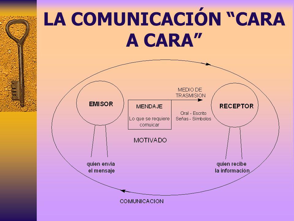 LA COMUNICACIÓN CARA A CARA