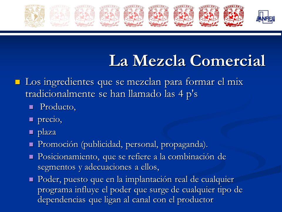 La Mezcla Comercial Los ingredientes que se mezclan para formar el mix tradicionalmente se han llamado las 4 p s.