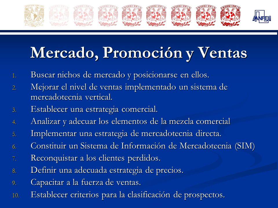 Mercado, Promoción y Ventas