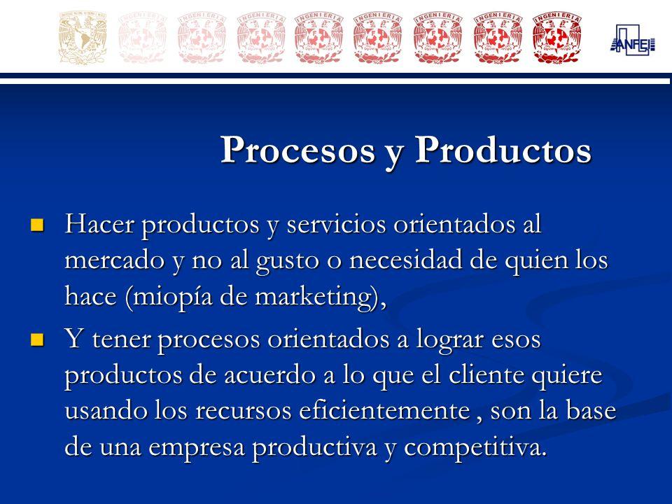 Procesos y Productos Hacer productos y servicios orientados al mercado y no al gusto o necesidad de quien los hace (miopía de marketing),