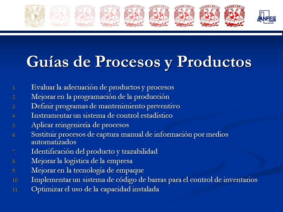 Guías de Procesos y Productos