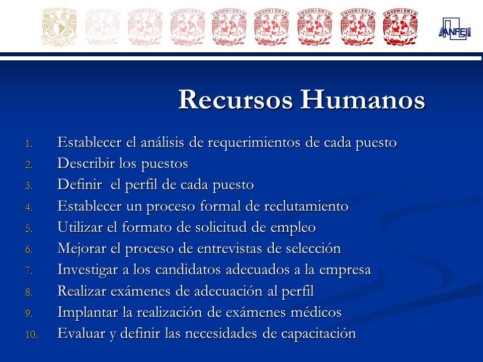 Recursos Humanos Establecer el análisis de requerimientos de cada puesto. Describir los puestos. Definir el perfil de cada puesto.