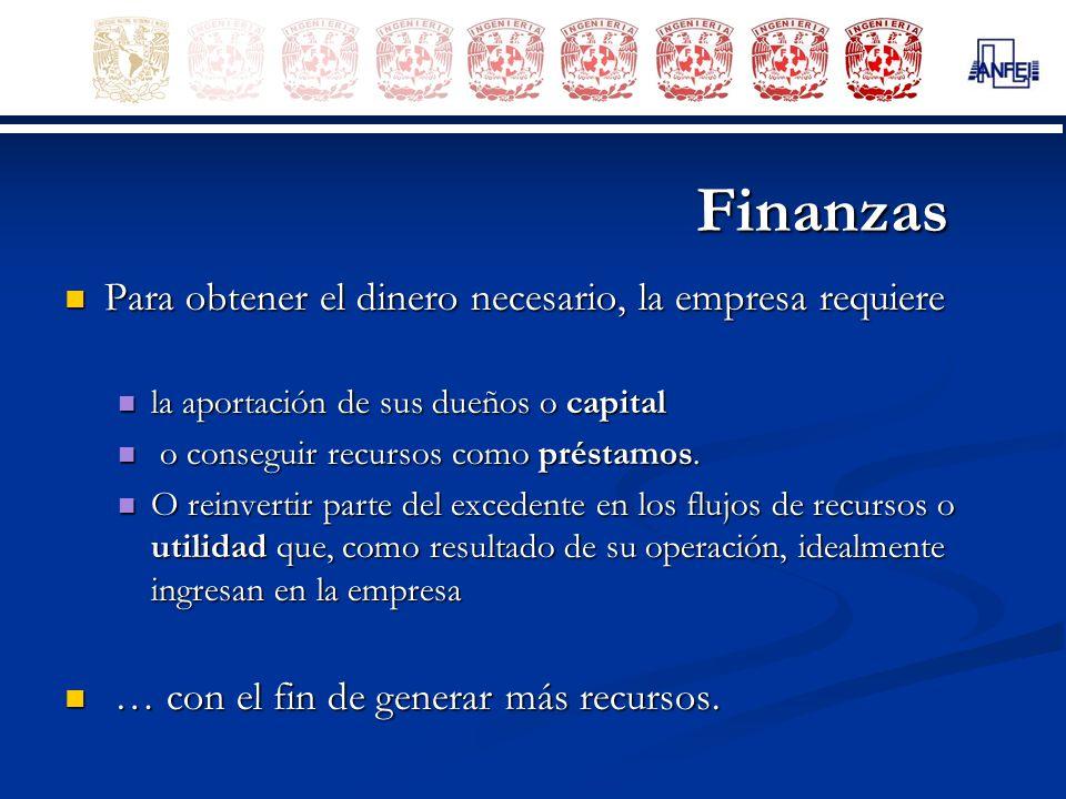 Finanzas Para obtener el dinero necesario, la empresa requiere