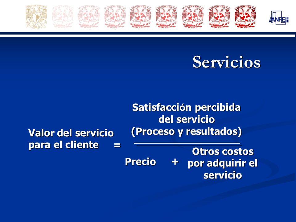 Servicios Valor del servicio para el cliente =