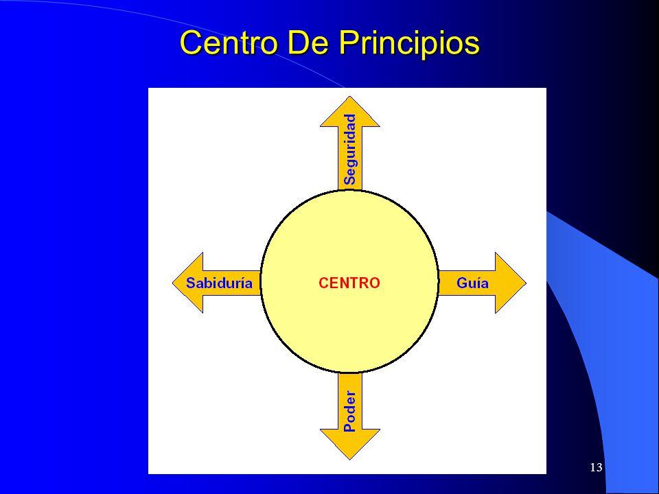 Centro De Principios