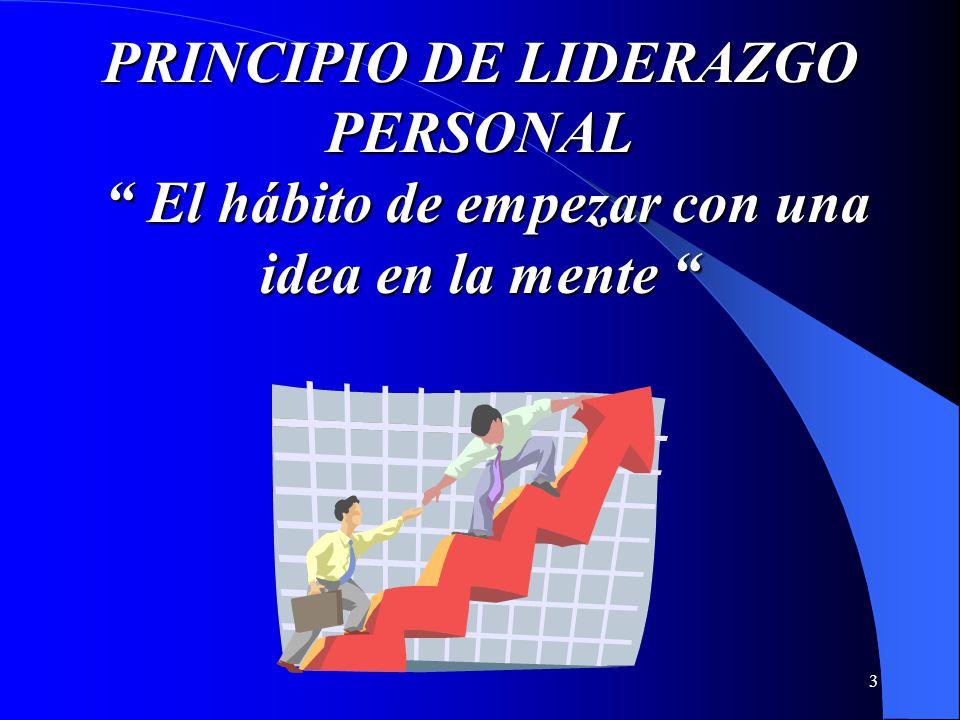 PRINCIPIO DE LIDERAZGO PERSONAL El hábito de empezar con una idea en la mente
