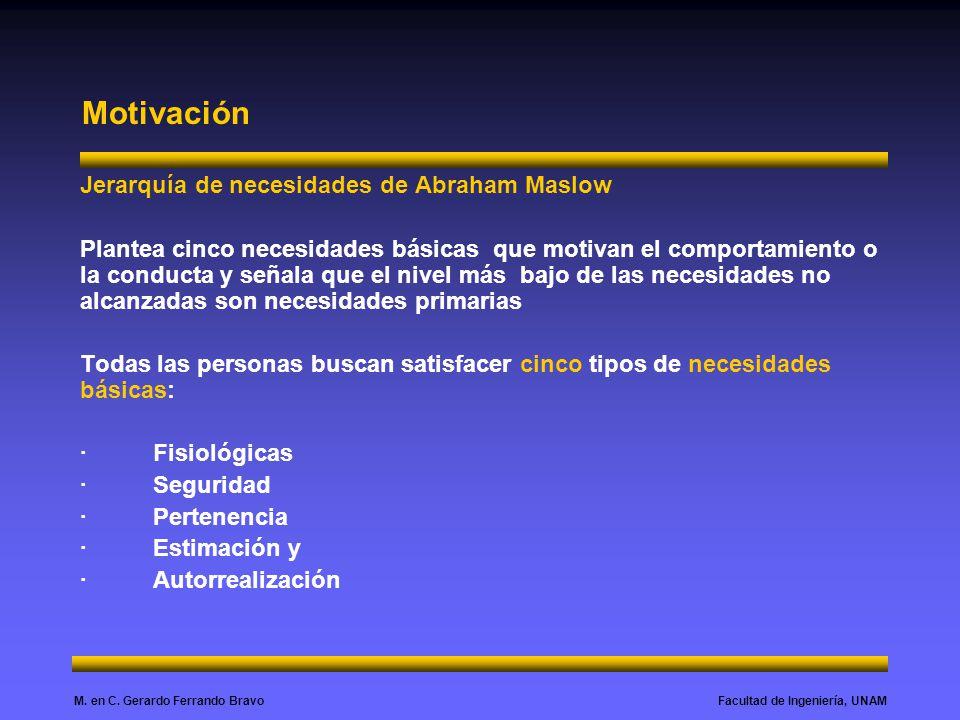 Motivación Jerarquía de necesidades de Abraham Maslow