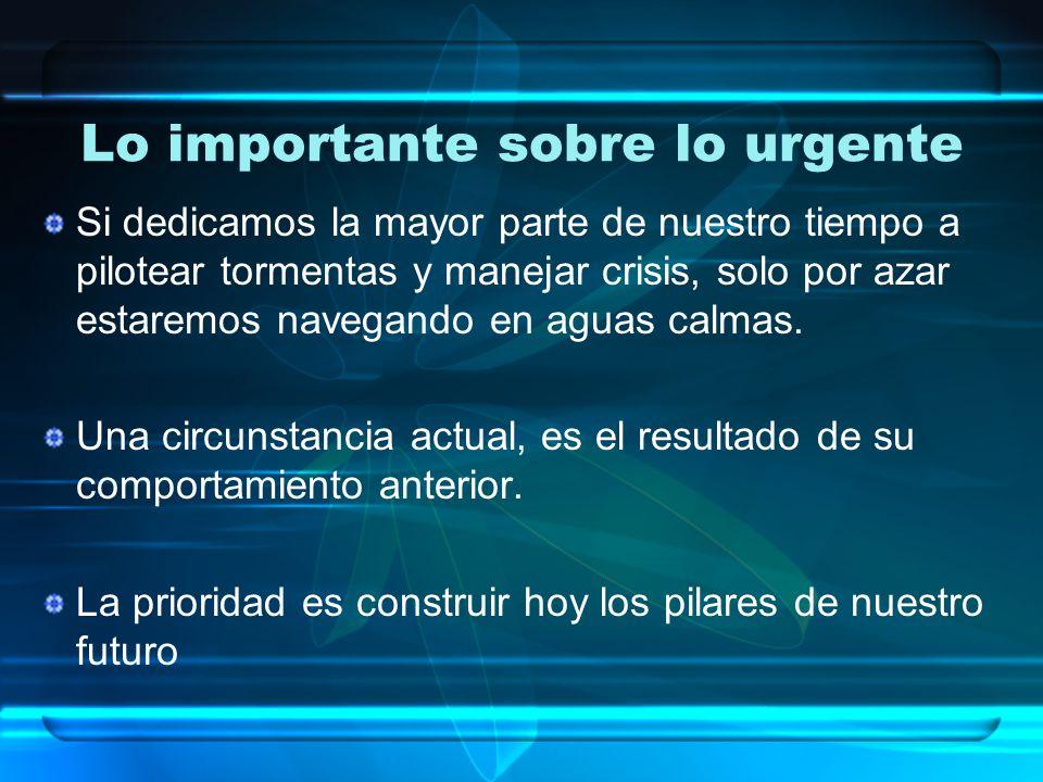 Lo importante sobre lo urgente