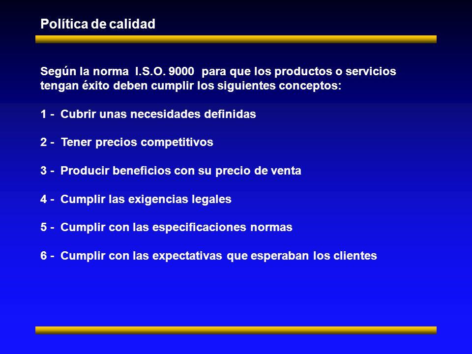Política de calidad Según la norma I.S.O. 9000 para que los productos o servicios tengan éxito deben cumplir los siguientes conceptos: