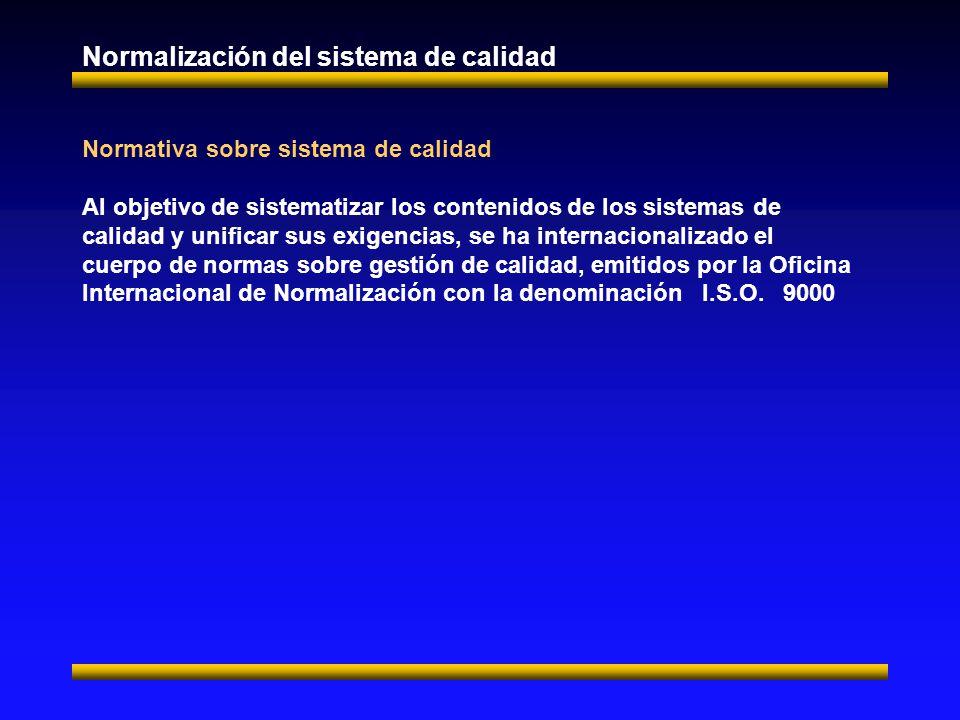 Normalización del sistema de calidad