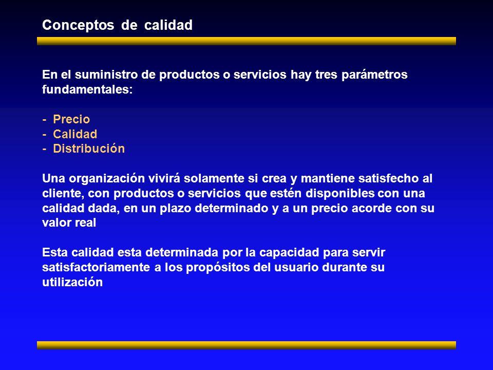 Conceptos de calidad En el suministro de productos o servicios hay tres parámetros fundamentales: