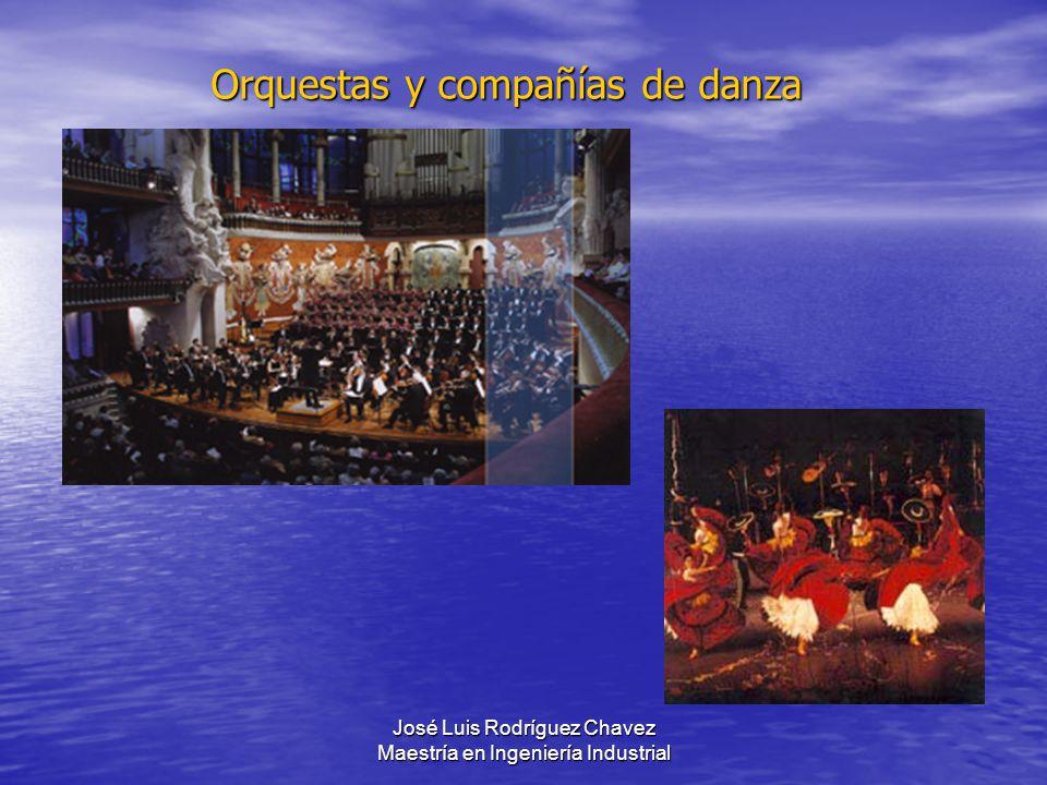Orquestas y compañías de danza