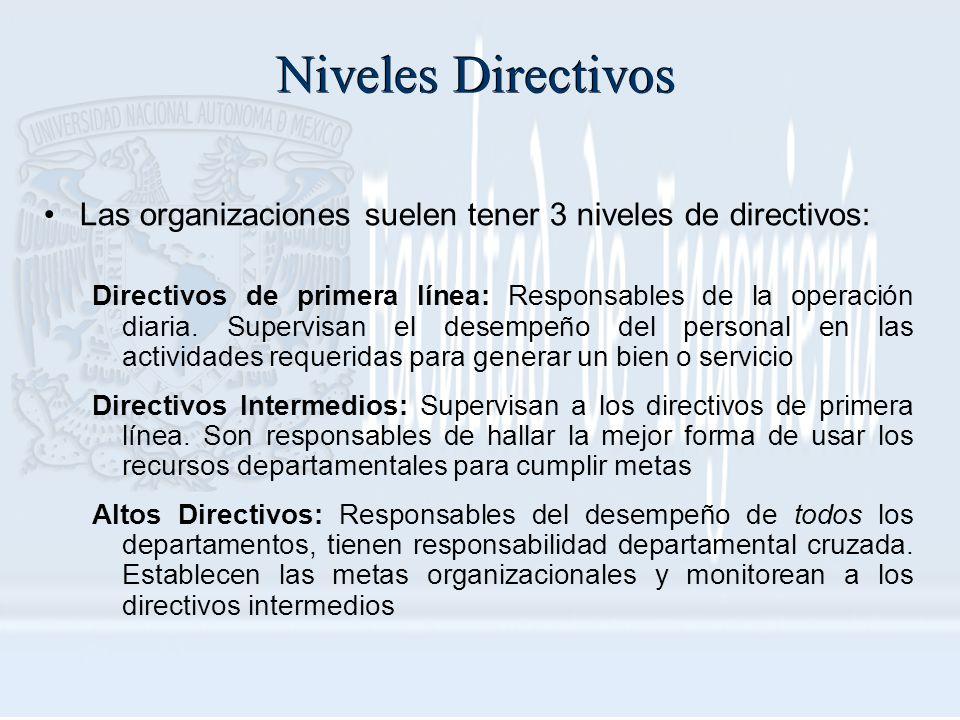 Niveles Directivos Las organizaciones suelen tener 3 niveles de directivos: