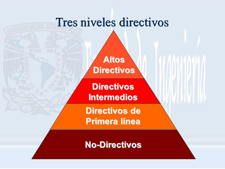 Directivos Intermedios Directivos de Primera línea