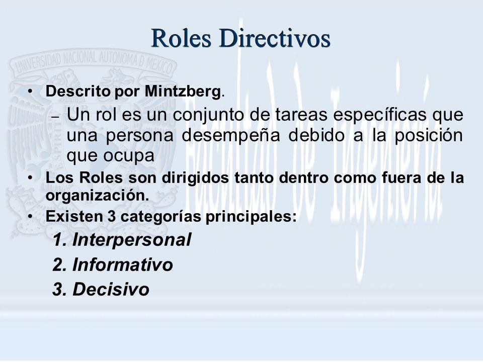 Roles Directivos Descrito por Mintzberg. Un rol es un conjunto de tareas específicas que una persona desempeña debido a la posición que ocupa.