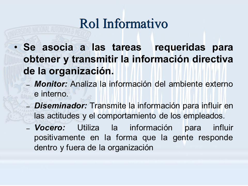 Rol Informativo Se asocia a las tareas requeridas para obtener y transmitir la información directiva de la organización.