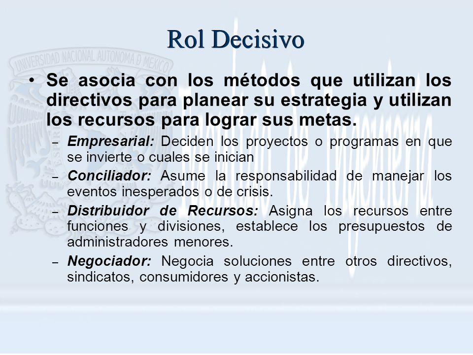 Rol Decisivo Se asocia con los métodos que utilizan los directivos para planear su estrategia y utilizan los recursos para lograr sus metas.
