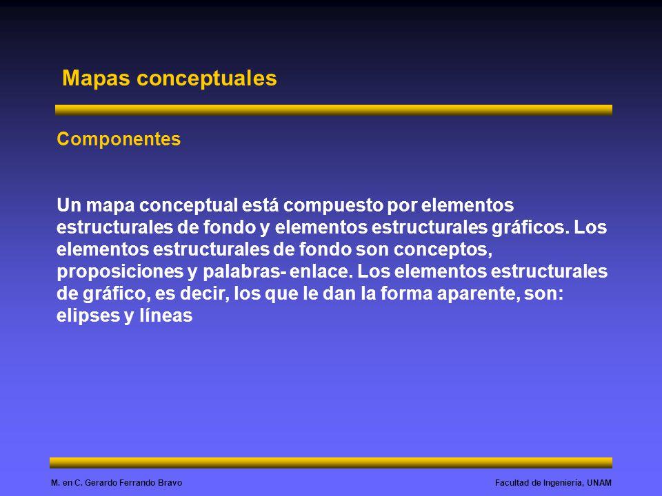 Mapas conceptuales Componentes
