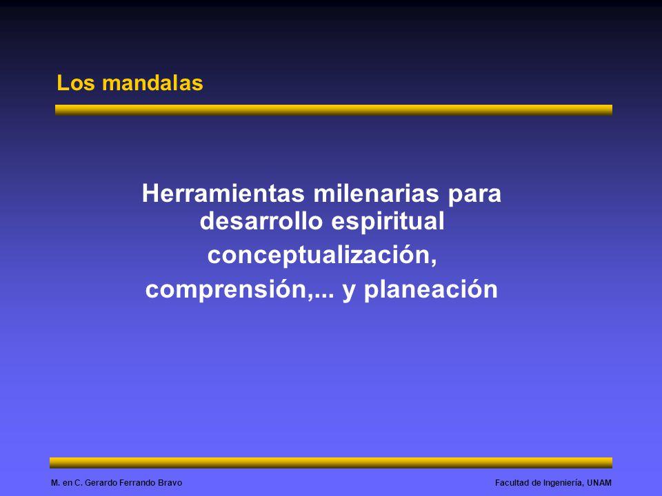 Herramientas milenarias para desarrollo espiritual conceptualización,