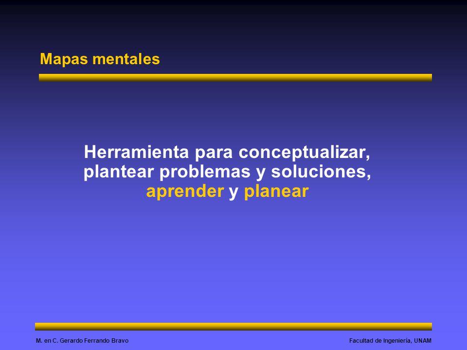 Mapas mentales Herramienta para conceptualizar, plantear problemas y soluciones, aprender y planear