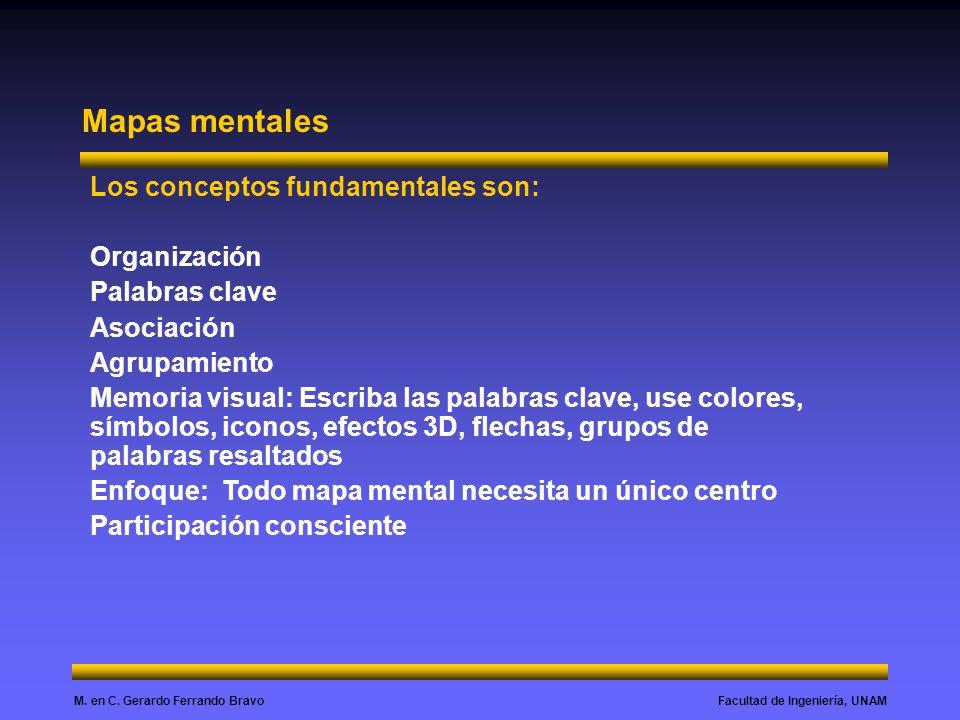 Mapas mentales Los conceptos fundamentales son: Organización