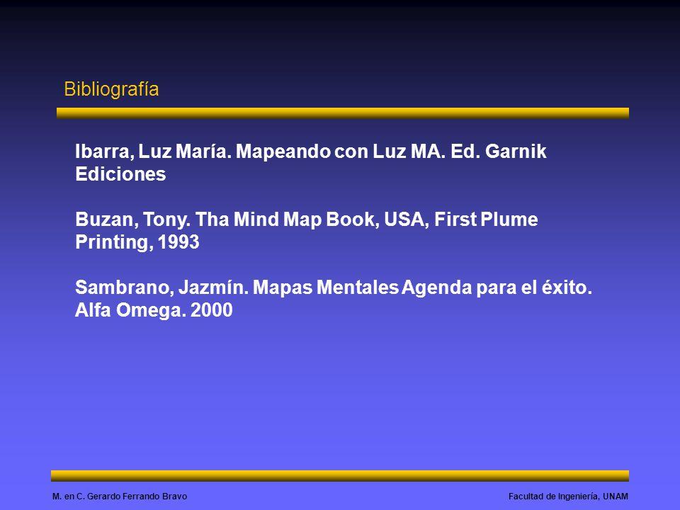 Bibliografía Ibarra, Luz María. Mapeando con Luz MA. Ed. Garnik Ediciones. Buzan, Tony. Tha Mind Map Book, USA, First Plume Printing, 1993.