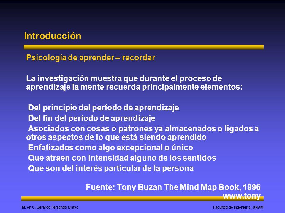 Introducción Psicología de aprender – recordar
