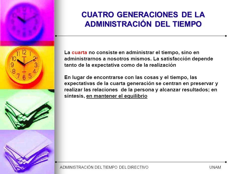 CUATRO GENERACIONES DE LA ADMINISTRACIÓN DEL TIEMPO