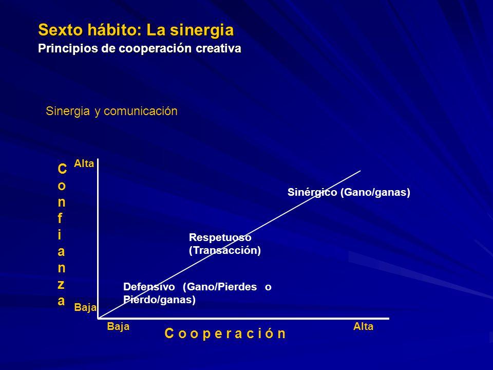 Sexto hábito: La sinergia Principios de cooperación creativa